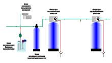 Комплексное загрязнение воды. Аэрация и дозирование реагентов