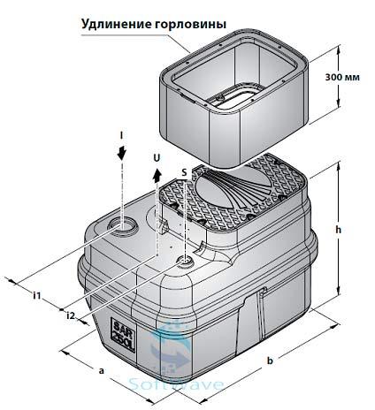 удлинение горловины сервисного люка длиной 300мм