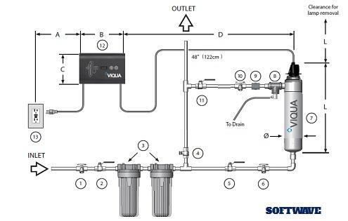 Схема инсталляции UV-стерилизатора VIQUA HOME PLUS D4 650696-R