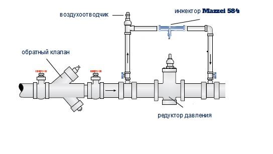 воздушный инжектор с редуктором давления